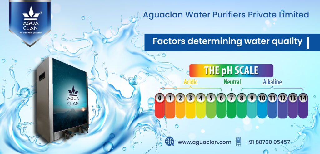Factors determining water quality